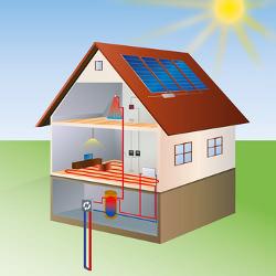 Solar wärmepumpe kosten